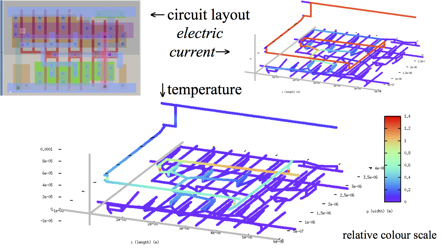 Practice Circuit Simulator Resistors A Single Cell With Heuristic Current Estimate